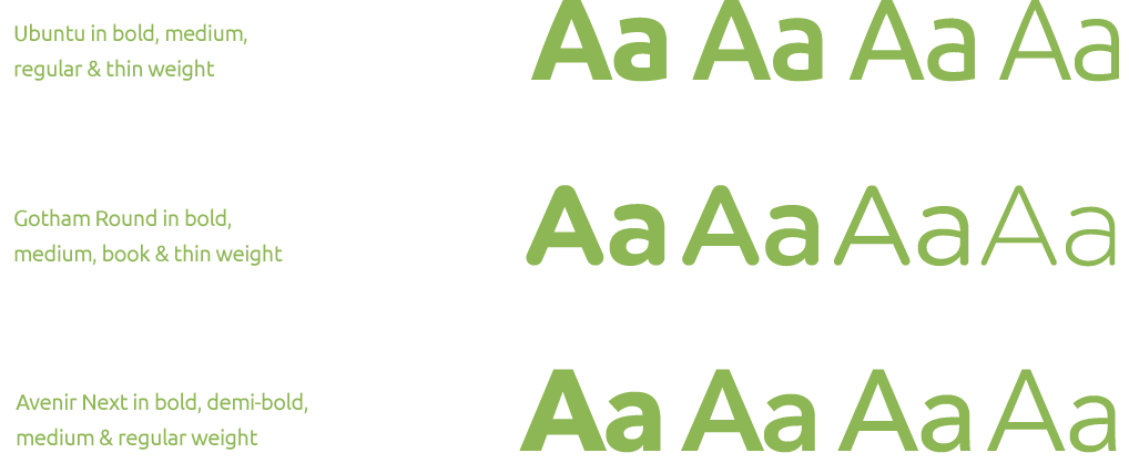 Brand Typography Style